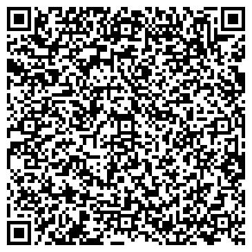 QR-код с контактной информацией организации Копицентр Экспресс, ИП