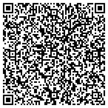 QR-код с контактной информацией организации Авантагрупп, ООО