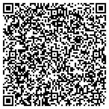 QR-код с контактной информацией организации Паритет систем, ООО