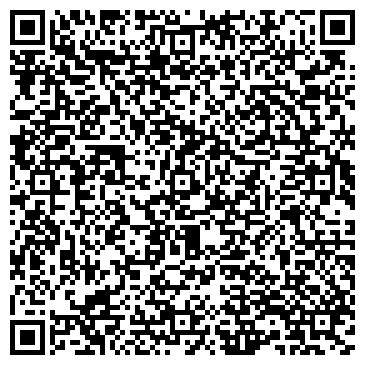 QR-код с контактной информацией организации Этисофт-Украина, ООО (Etisoft)