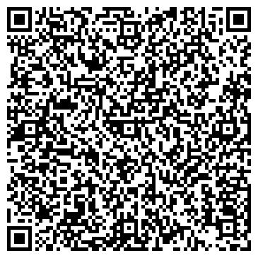 QR-код с контактной информацией организации Авесавто, ЧП