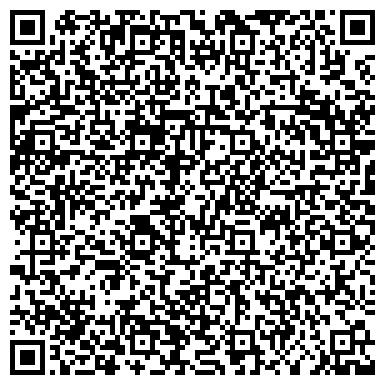 QR-код с контактной информацией организации Украинские полиграфические ресурсы, ЧТПП