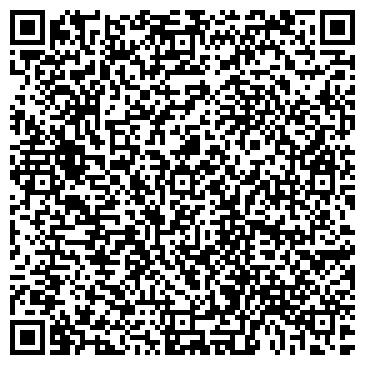 QR-код с контактной информацией организации Макарова, ИП