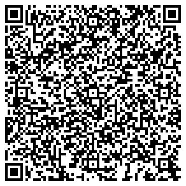 QR-код с контактной информацией организации Планета-Инкс, ООО
