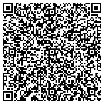 QR-код с контактной информацией организации Инфорком-транзит, ЧУТП