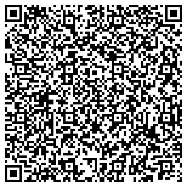 QR-код с контактной информацией организации Интернет магазин Этномир, ЧП