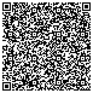 QR-код с контактной информацией организации Издательский дом Керамист, ООО
