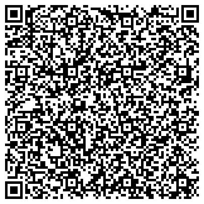 QR-код с контактной информацией организации Маркетинговые исследования в Украине, ООО