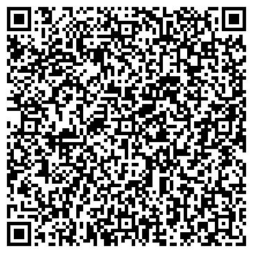 QR-код с контактной информацией организации Авакина Е. С., ИП