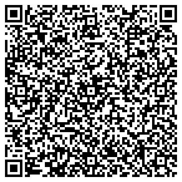 QR-код с контактной информацией организации Издательство Юнипресс ЧИУП