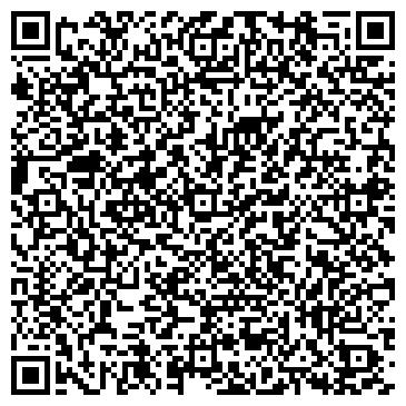 QR-код с контактной информацией организации Группа компаний Про100, ЧТПУП