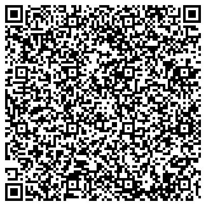 QR-код с контактной информацией организации Макогонов, СПД (Торговая фирма Школярик)