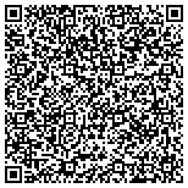 QR-код с контактной информацией организации Ramka , ЧП
