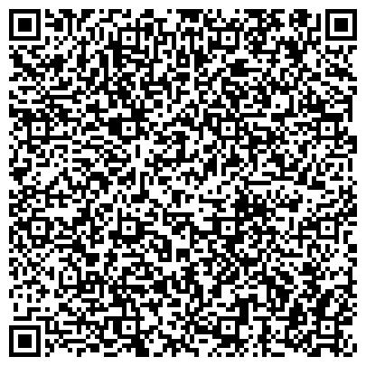 QR-код с контактной информацией организации Типография НПП Астерикс, ООО