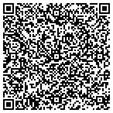 QR-код с контактной информацией организации Индекспринт (IndexPrint), ООО