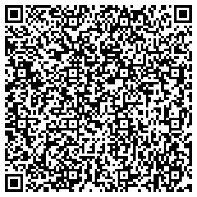 QR-код с контактной информацией организации Боди партс (Body Parts), компания
