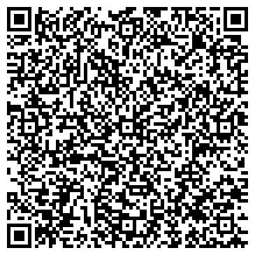 QR-код с контактной информацией организации АвтоШАРА(Автомагазин), ЧП