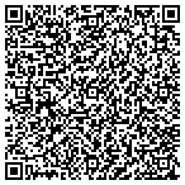 QR-код с контактной информацией организации Ромакс-Юг (ROMAX-UG), СПД
