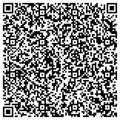 QR-код с контактной информацией организации Готовые дипломные и курсовые работы по техническим