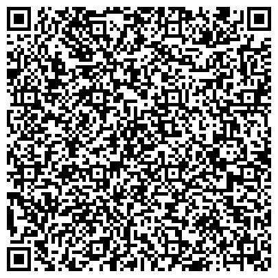 QR-код с контактной информацией организации Фотошкола Правильной Фотографии, ЧП