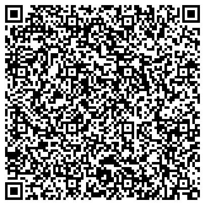 QR-код с контактной информацией организации Имидж Юкрейн Рекламно-производственная фирма, ЧП