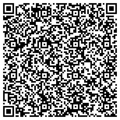 QR-код с контактной информацией организации Megapolis Рекламное Агентство, ЧП
