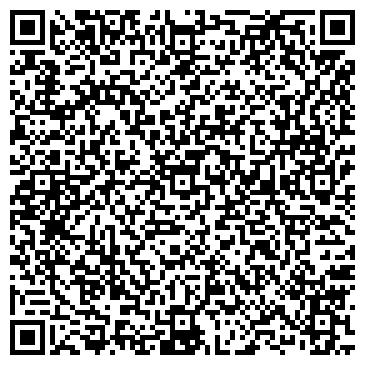 QR-код с контактной информацией организации Дизайнерская группа КУБ, ЧП