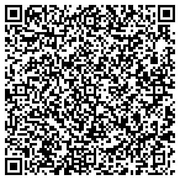QR-код с контактной информацией организации Карат, ЧП (Karat Ltd)