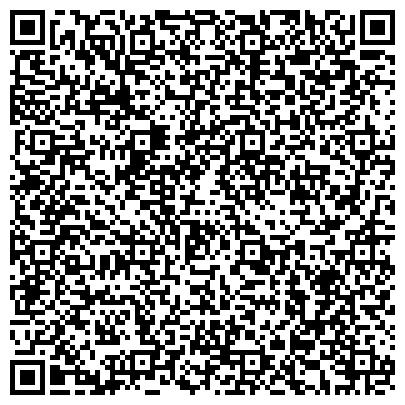 QR-код с контактной информацией организации Днепропак ИИ, ООО