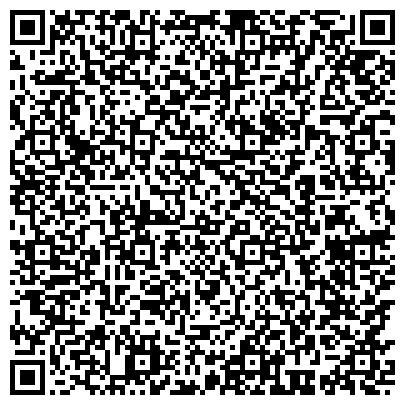 QR-код с контактной информацией организации Рекламное агентство Palmira Group, СПД