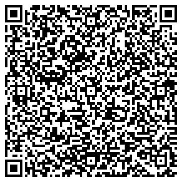 QR-код с контактной информацией организации РИА Центр объявлений, СПД