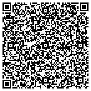 QR-код с контактной информацией организации Иноземка, Компания