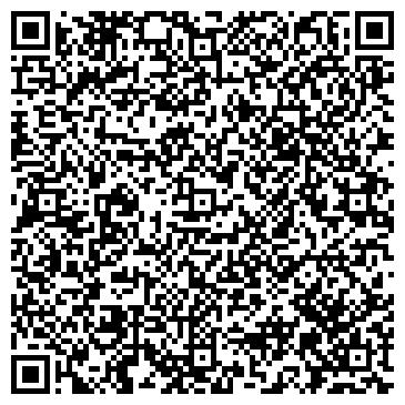QR-код с контактной информацией организации Швецкие штучки,Компания