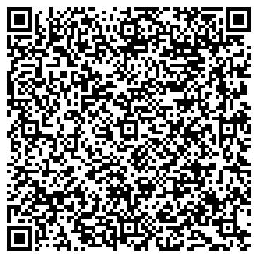 QR-код с контактной информацией организации КБ ПриватБанк, ПАО