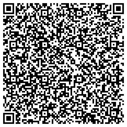 QR-код с контактной информацией организации Рекламно-производственная компания Ренапласт, ЧП (REnaPLAST)