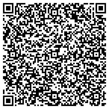 QR-код с контактной информацией организации Дизайнер Юлиана Клочко, ООО