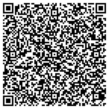 QR-код с контактной информацией организации OK Group-Ukraine, ООО