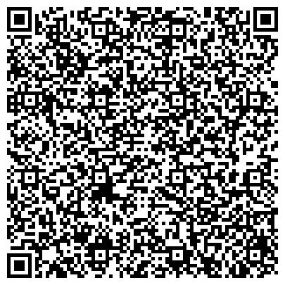 QR-код с контактной информацией организации Рекламно-производственная компания ALL-PRINT, ЧП (Бубликов, ЧП)