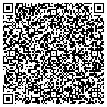 QR-код с контактной информацией организации Спектрум Груп, ООО
