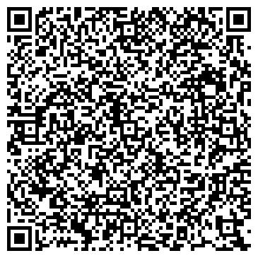 QR-код с контактной информацией организации Роникс (Roniks), ЧП