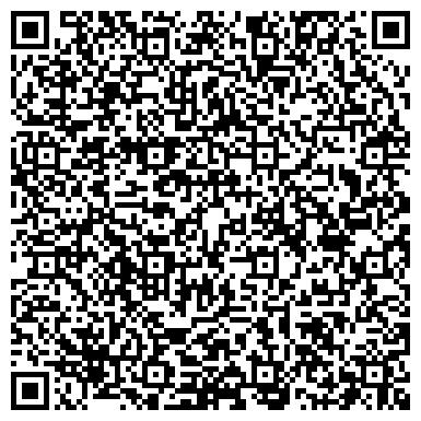 QR-код с контактной информацией организации Кот Матроскин, Зоомагазин