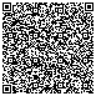 QR-код с контактной информацией организации Золотые купола Украины, Ассоциация