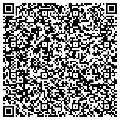 QR-код с контактной информацией организации Спортивный клуб Сергея Бубки, ООО