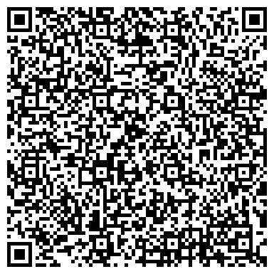 QR-код с контактной информацией организации ЛунаПак, Торговая группа
