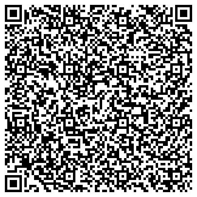 QR-код с контактной информацией организации НВГруп Завод рекламных конструкций, ООО (NVGroup)