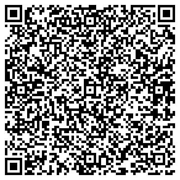 QR-код с контактной информацией организации Noproblem Ion Balance Ukraine, ООО