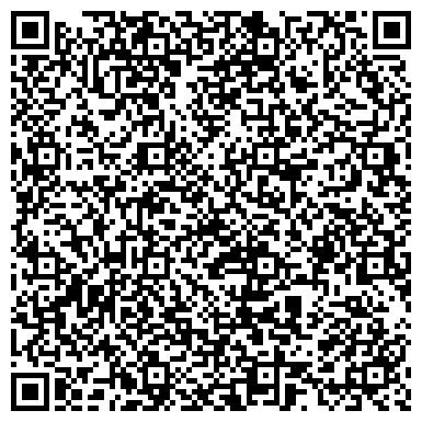QR-код с контактной информацией организации ЭнЭрДжи Промо, ЧП (NRG Promo)