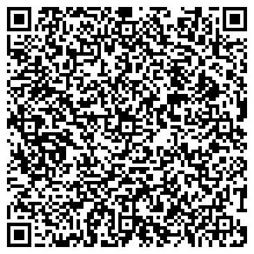 QR-код с контактной информацией организации YOГА - (магазiнъ), ЧП (Йога-магазин)