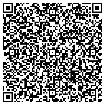 QR-код с контактной информацией организации Романько, ЧП
