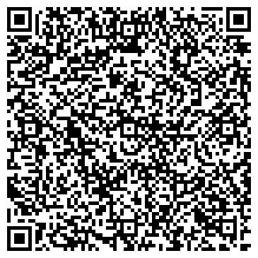 QR-код с контактной информацией организации Magnit4u, ТМ